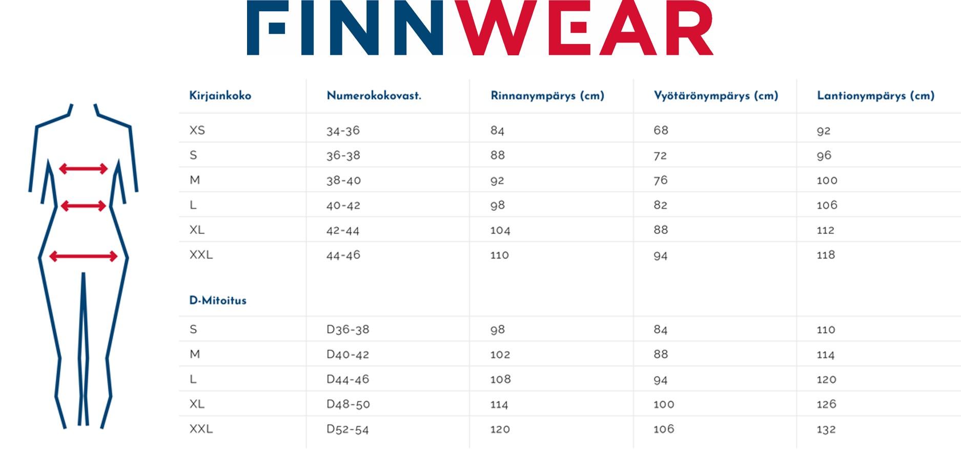 Finnwearin kokotaulukon löydät täältä. a2a6748282